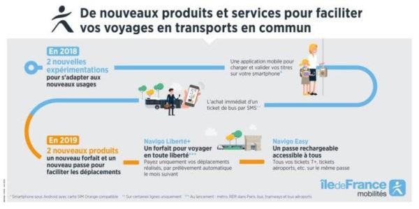 ... sur deux en magasin est effectuée en sans contact en Europe. En France,  on constate une augmentation de 156% des transactions sans contact entre  janvier ... 1298afb4fd39
