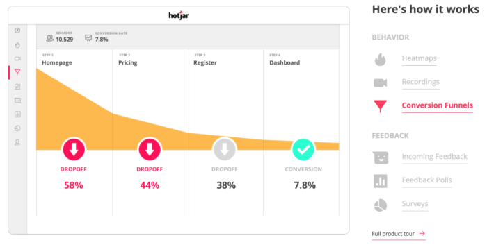 Hotjar-conversionfunnel-interface